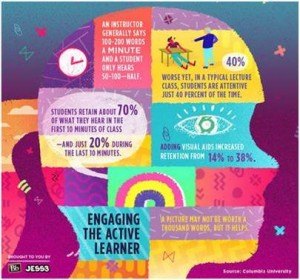 Engaging the Active Learner